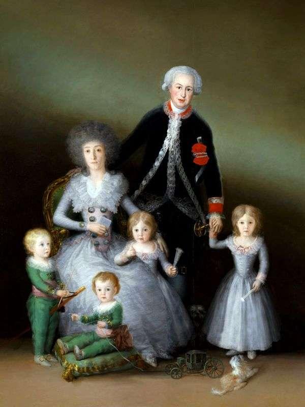 奥苏纳公爵的家族   何塞弗朗西斯科德戈雅