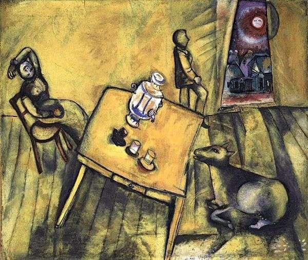 黄色房间   Marc Chagall