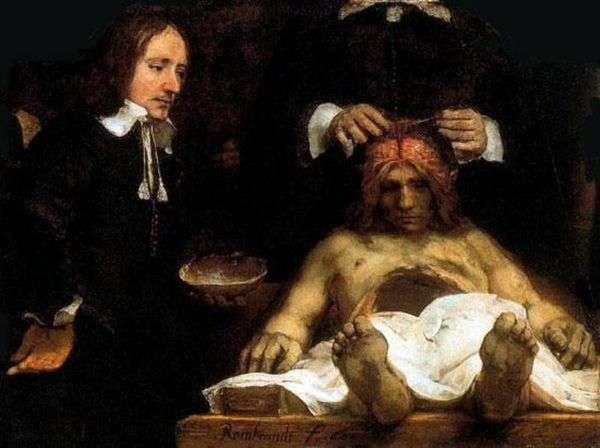 Deiman博士的解剖课   Rembrandt Harmens Van Rhine