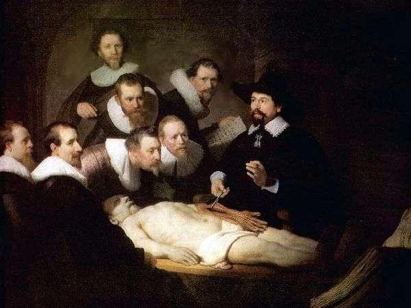 Nicholas Tulp博士的解剖课   Rembrandt Harmens Van Rhine