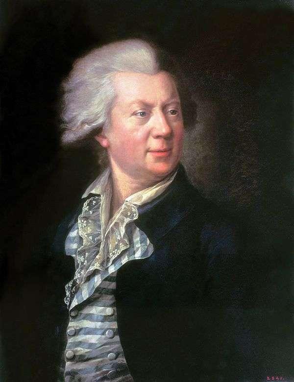 建筑师Yu. M. Felten   Stepan Schukin的肖像