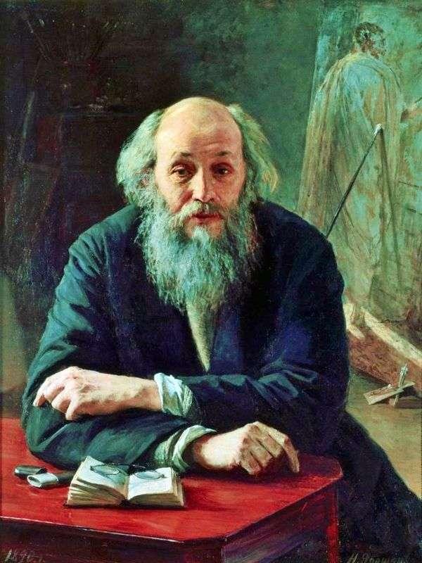 艺术家Ge   Nikolay Yaroshenko的肖像